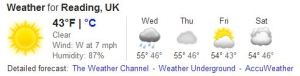 reading weather_gftei